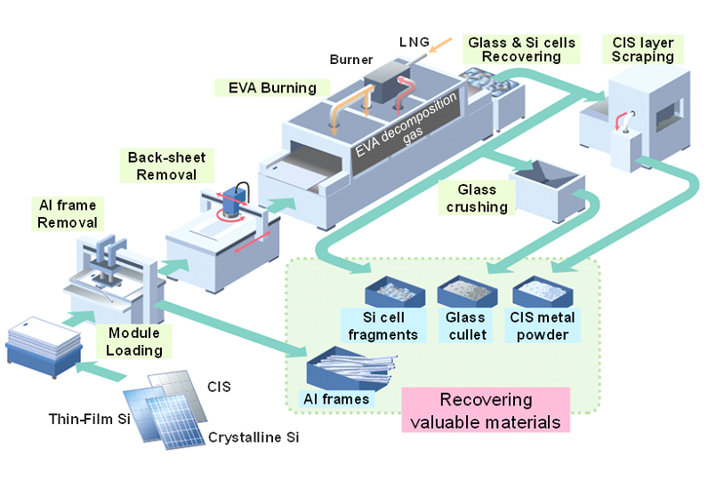 A Biologically Inspired CMOS Image Sensor